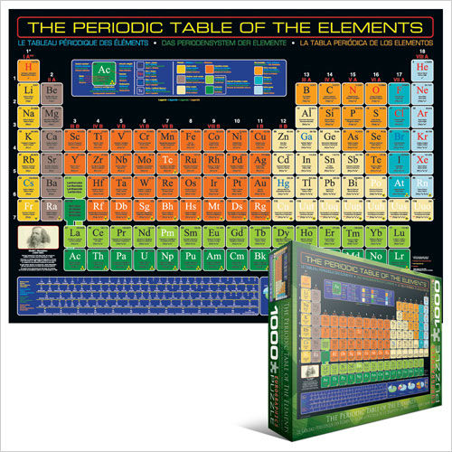 Puzzles spectrum scientifics store blog we also are carrying this attractive illustrated periodic table of the elements 1000 piece puzzle urtaz Image collections